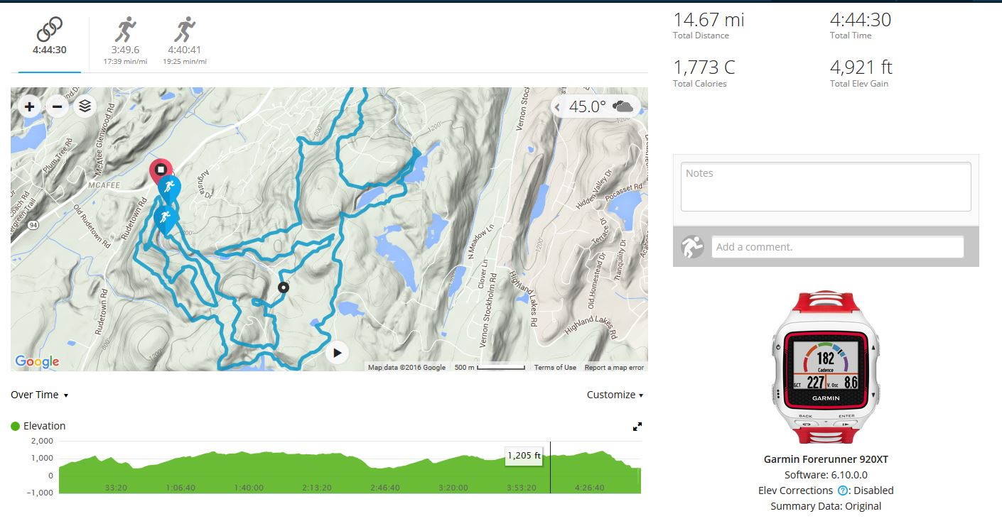 Garmin-Spartan-Beast-Course-Map