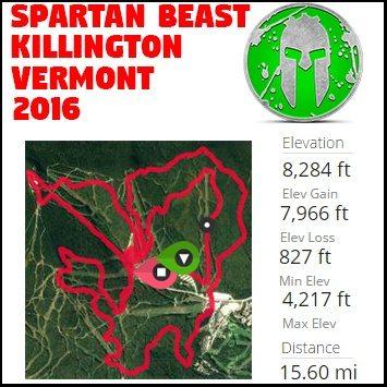 killington-beast-2016