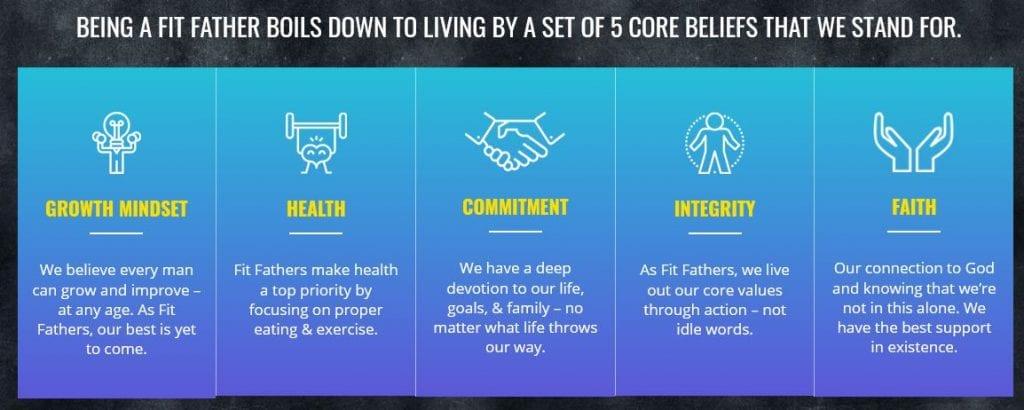 5-core-beliefs